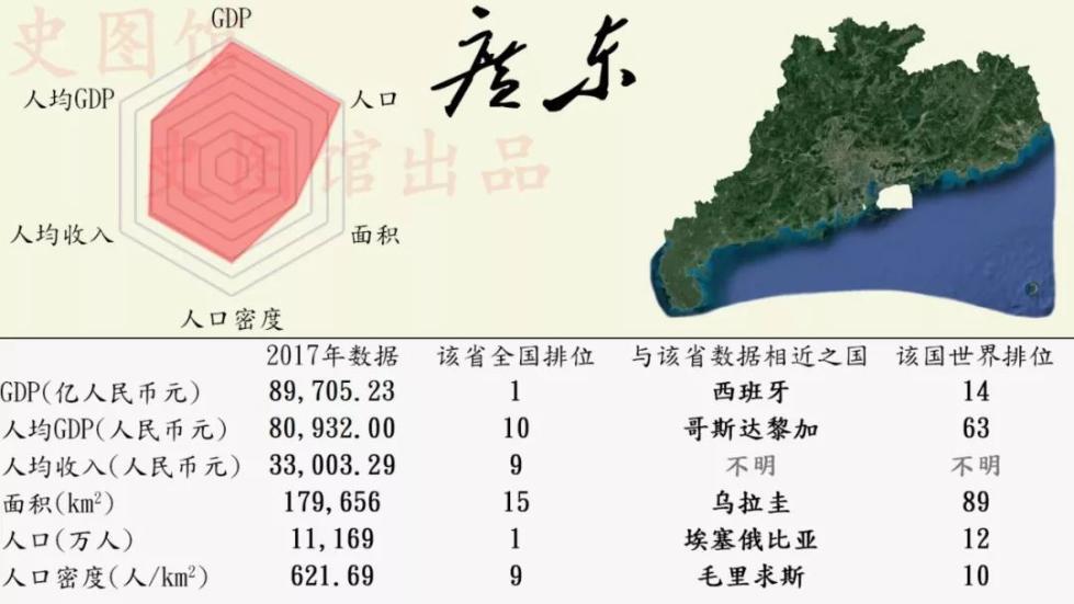 颖上gdp_姜子牙故乡新乡的2019年GDP出炉,在河南省内排名第几(2)