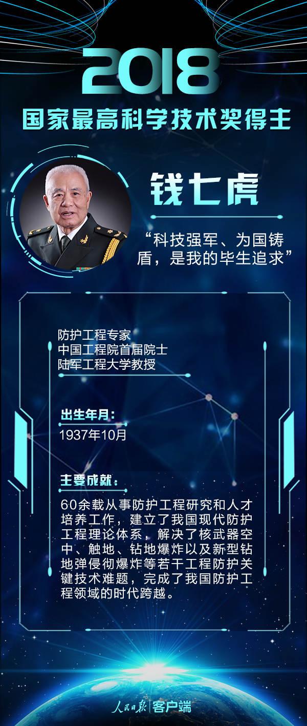 祝贺!刘永坦、钱七虎获国家最高科学技术奖