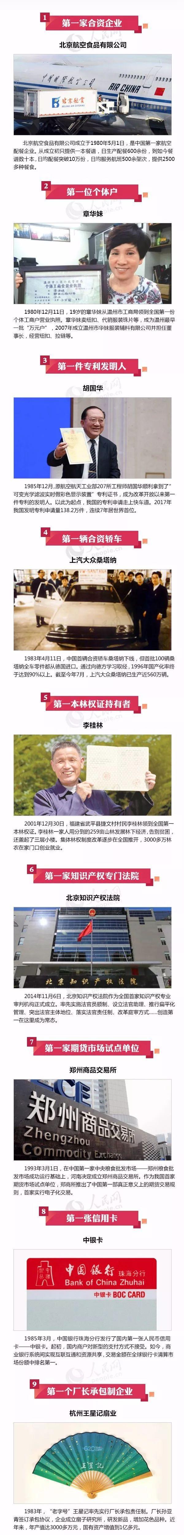 """超长图文来了!改革开放40年的40个""""第一..."""