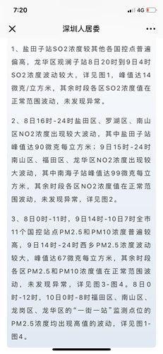 深圳异味应急监测结果:空气中有机物浓...