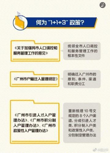 广州大幅放宽落户政策 哪些人具备条件?