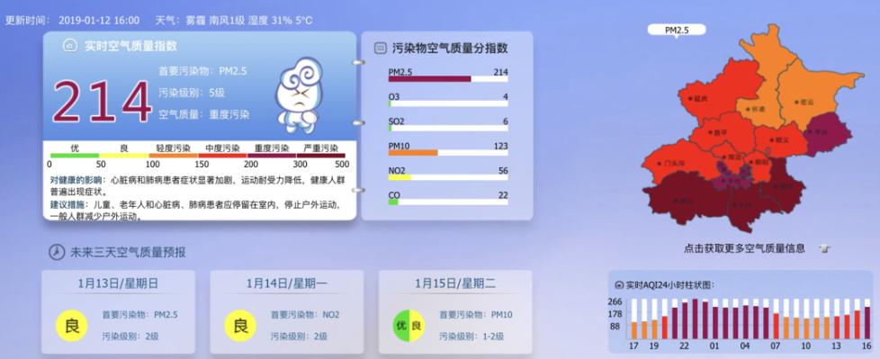 北京已达5级重度污染局地严重污染 周日好转