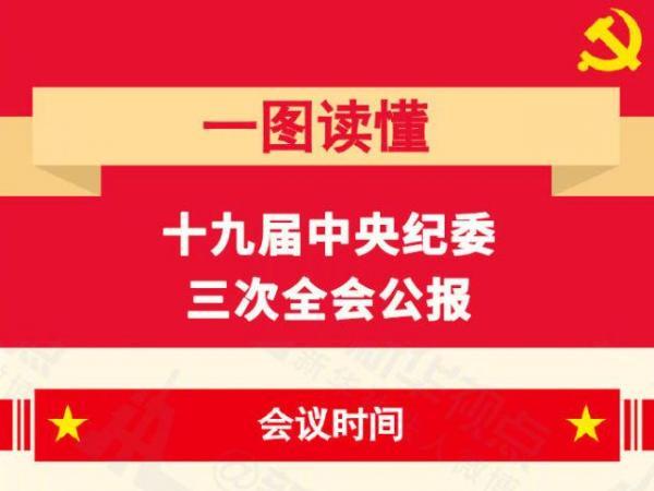 一图读懂十九届中央纪委三次全会公报