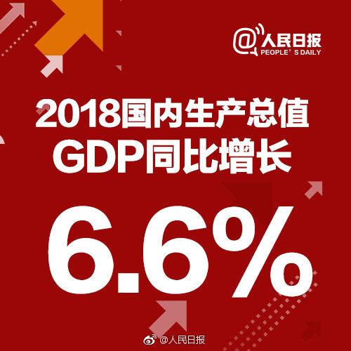国家统计局:中国GDP首次突破90万亿 同...