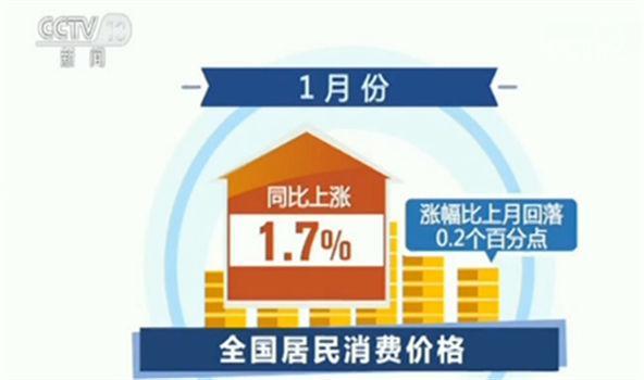 国家统计局:1月份全国工业生产者出厂价...