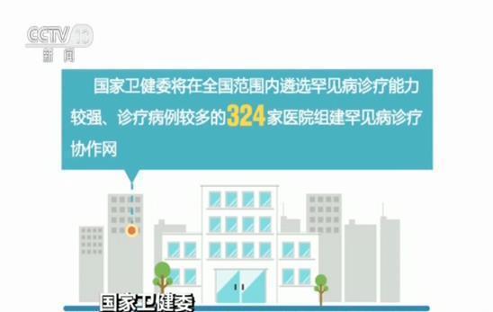 卫健委:宣布建立全国罕见病诊疗协作网...