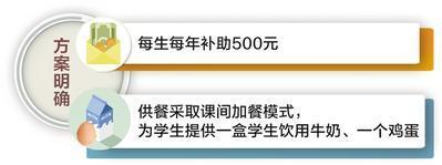 河北全省农村小学生今秋开始将享受免费...
