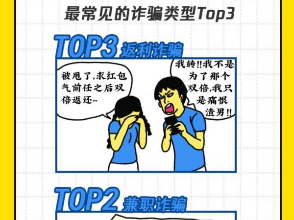 报告称男性受骗比例是女性两倍 以情感...