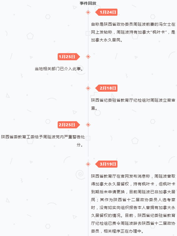 最新!周延波请辞陕西省政协委员