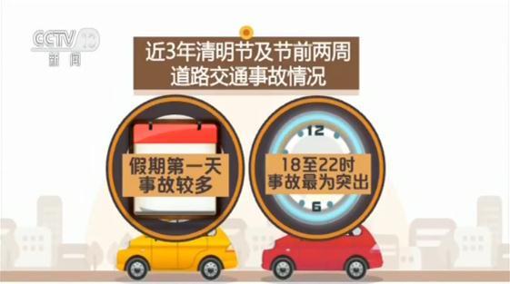 公安部发布清明假期交通安全预警