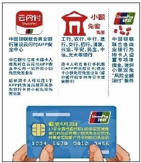 银联卡闪付小额免密免签可一键关闭